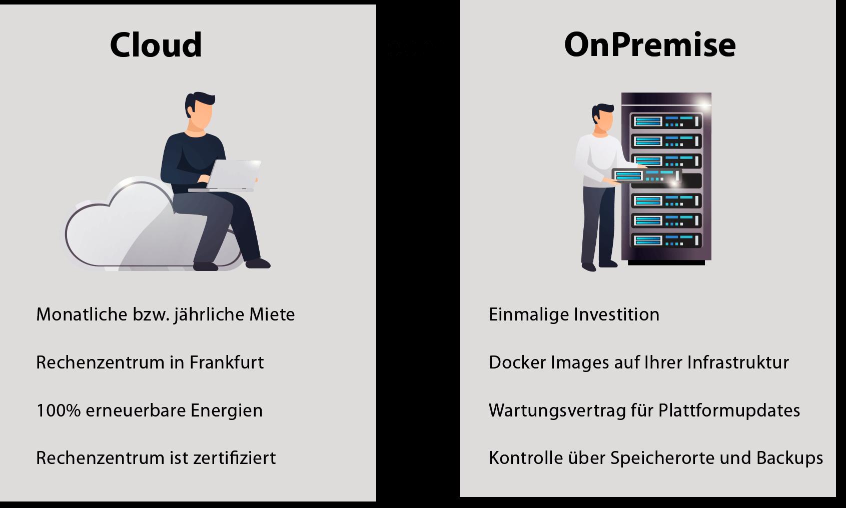 cloudVSonpremise (1)